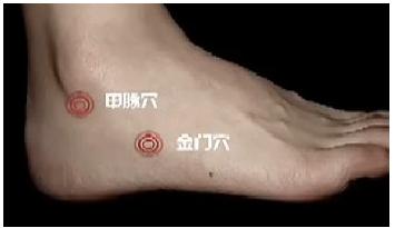 艾灸治疗穴位 – 金门 的准确位置和治疗方法