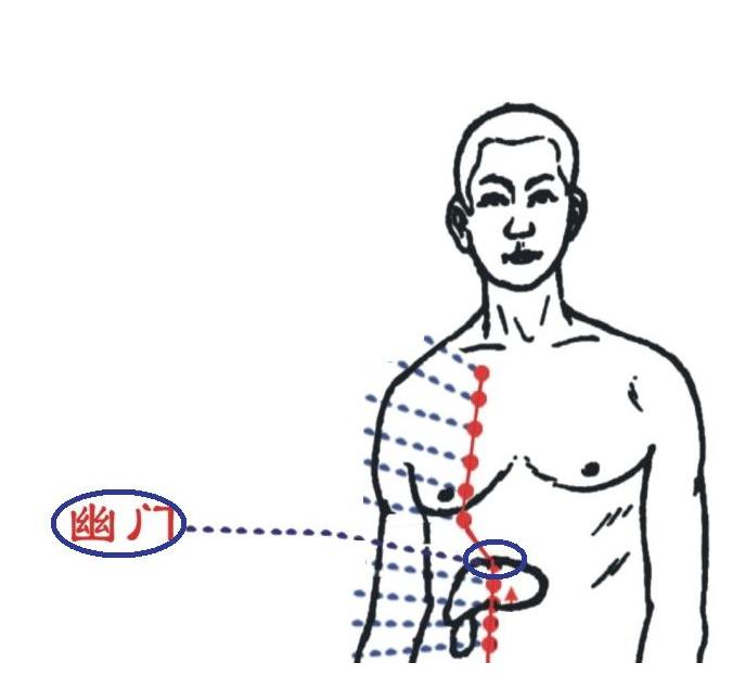 艾灸治疗穴位 – 幽门 的准确位置和治疗方法